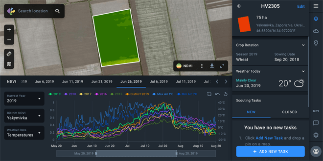 Vegetation index analytics including weather changes and historical data will let you forecast yield and boost it through timely problem detection and solving.