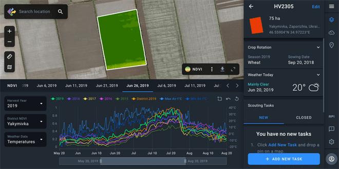 Возможность получать данные о состоянии поля в режиме онлайн с помощью вегетационных индексов, которые помогут определить проблемные участки поля.