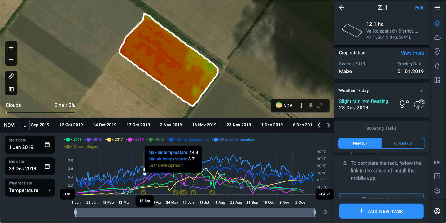 Accurate data on growth stages allows you to track a full cycle of crop development and decide on the precise timing for fertilizer, thus elaborating the fieldwork-plan in an effective way.