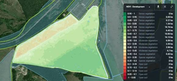 NDVI image with legend on Crop Monitoring