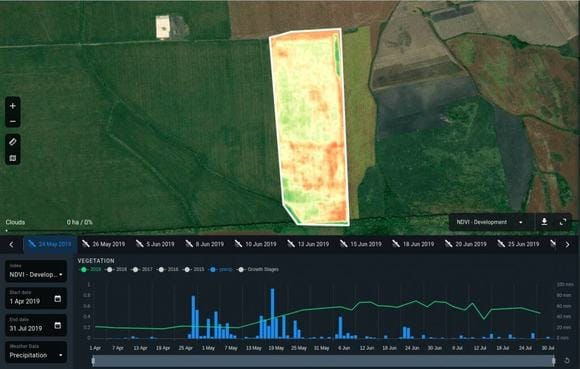 flooding detection with Crop Monitoring