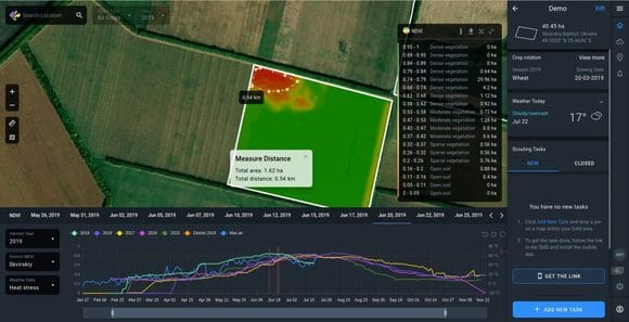 satellite-deriven data to calculate NDVI index on Crop Monitoring